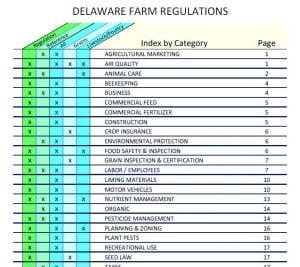 DE Farmers Face More Regulations